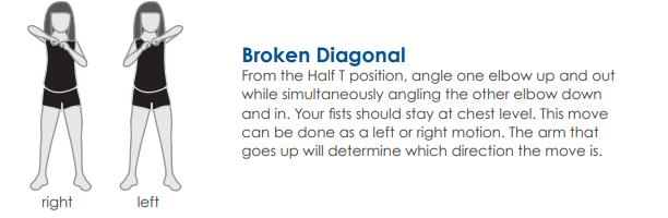 BrokenDiagonal