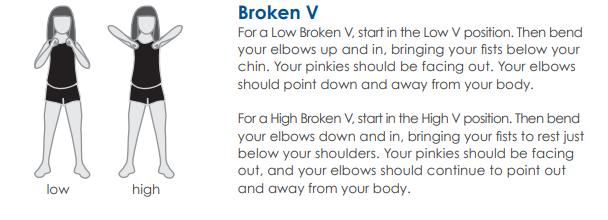 BrokenV