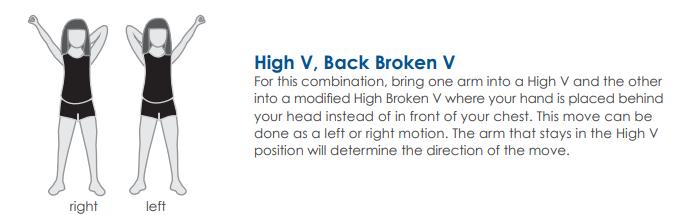 HighVBackBrokenV