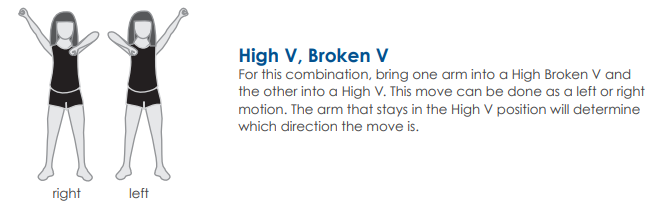 HighVBrokenV