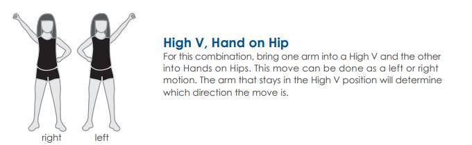 HighVHandonHip